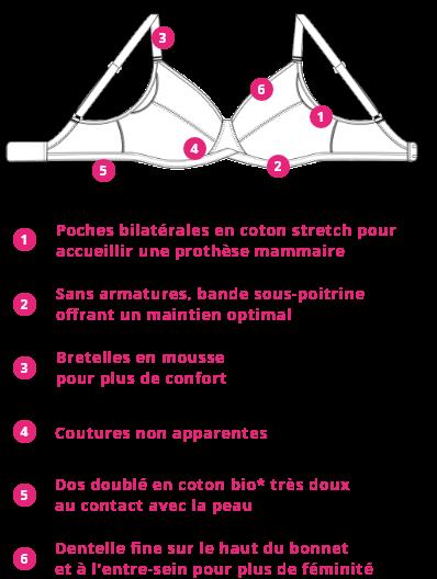 Soutien-gorge post-mastectomie avec poches pour prothèses mammaires en coton bio